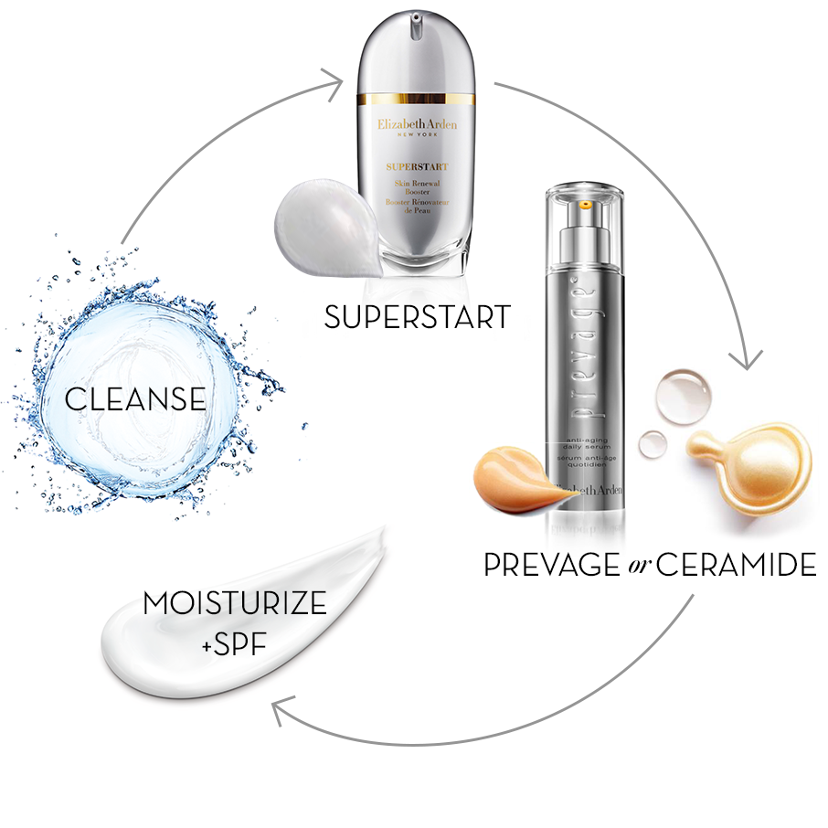 SUPERSTART-skincare-regime-FOR-FACEBOOK-IG-OR-TWITTER-Only.png