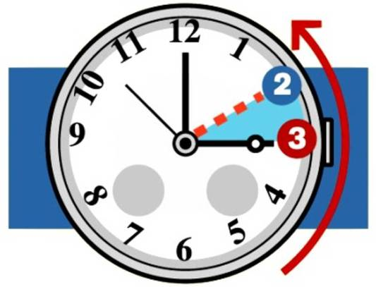 cambio-orario.jpg